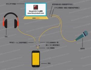 手机变声连接图(1400)